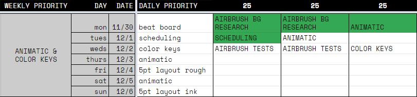 plog-planning
